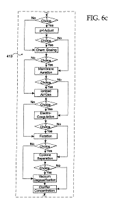 patent us8790517 mobile station and methods for diagnosing and