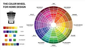 paint color wheel online ideas find a color chart for all your