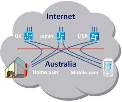 Home Vpn by Explainer What Is A Virtual Private Network Vpn