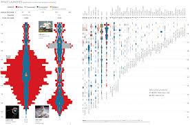 Space Debris Map 40 Maps That Explain Outer Space Vox