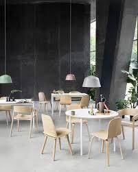 create muutos in nordic design u2013 bungalow5