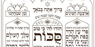 prayers for sukkot sukkot decoration with prayers and blessings coloring page