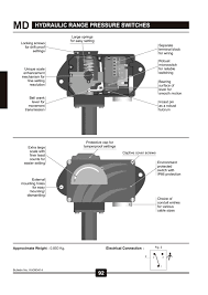 industrial hydraulic pressure switch kaustubha udyog pdf