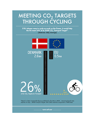 infographic co2 cycling infographic the symbolism of the