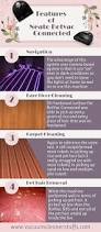 Roomba On Laminate Floors 15 Best Allergy Relief For Dogs Images On Pinterest Allergy