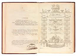 livres de cuisine anciens carême antonin le maître d hôtel français ou parallèle de la
