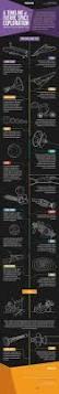4875 best aerospace aviation u0026 cosmos images on pinterest