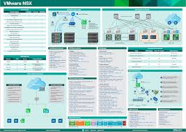 just another it nsx reference poster