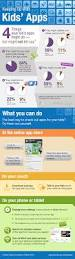 new ftc graphic highlights key information about mobile apps for