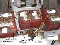club car wiring diagram 48 volt efcaviation com