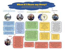 Tcnj Map File A Report U2013 Addressing Sexual Violence