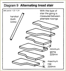 Alternate Tread Stairs Design Building Regulations 2010 K
