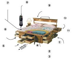 How To Make A Queen Size Platform Bed With Drawers by Ultimate Bed Platform Captains Bed With Storage Drawers Show
