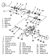 chevy front end parts diagram 99 chevy tahoe front suspension