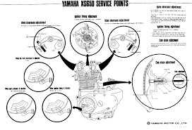 engine diagram xs650 wiring diagrams instruction