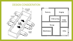 design a warehouse floor plan physical inventory warehouse layout planning