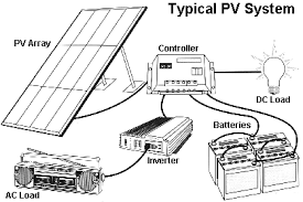 diy solar panel system how to build it cheaply inplix solar