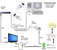 diagram cat 5 wiring cat5e ethernet wall plate rj45 color cable