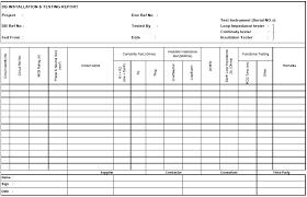 megger test report template distribution boards testing report checklist method