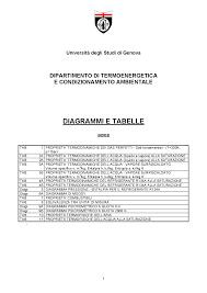 fisica tecnica dispense tabelle di fisica tecnica docsity