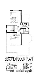 simple 1 story house plans jijibinieixxi info