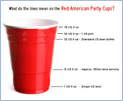 party cups glossary of terms party cup