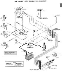 boat motor wiring diagram boat motor wiring diagram u2022 sharedw org