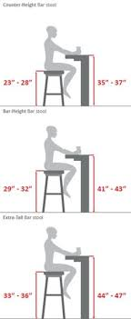 kitchen island stool height what bar stool heights to use for various situations bar stool