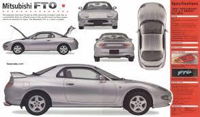 mitsubishi fto race car 1994 2000 mitsubishi fto newcelica org forum