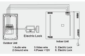 electrical drawing u2013 the wiring diagram u2013 readingrat net