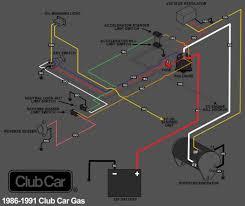 1995 club car ds gas wiring diagram club car ds gas wiring