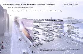 How Many Square Feet Is A 3 Car Garage by Why High Tech Parking Lots For Autonomous Cars May Change Urban