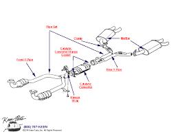 1992 corvette parts 1953 2017 corvette exhaust system parts parts accessories for
