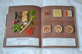 inventer une recette de cuisine le livre mon cours de cuisine les basiques italiens j ai voulu