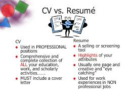 Definition Of Resume And Cover Letter Resume Cv Cover Letter Cover Letter Job Application Resume Vs