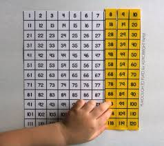 free hundred chart and 10 ways to use it playdough to plato