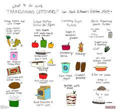 your handy guide to thanksgiving leftovers bittman style
