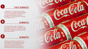 Images Of Coke Your Body On Coke Infographic Claims To Show What The Soft Drink