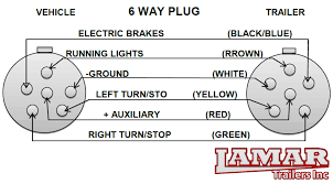 wiring diagram for a 6 pin trailer plug u2013 readingrat net