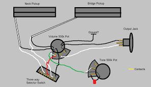 ltd guitars wiring diagrams for strat wiring diagram 5 way switch