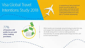 Visa global travel intentions study 2018 visa