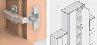 what is the inset of a cabinet hinge cabinet door hinges