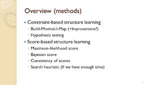 Maps Testing Scores Structure Learning In Bayesian Networks Guy Shalev Ppt Download
