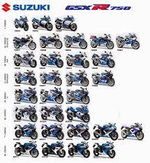 evolution de la suzuki 750 gsxr de 1984 a 2014 jpg 1471 1600
