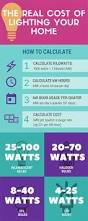 How Much Light Does Your by How Much Electricity Do Light Bulbs Use U2013 Canstar Blue