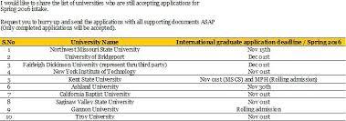 vk overseas study services home facebook