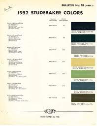 how color affects your babys mood 5298e19530f76 w1500 playuna home decor large size mid century modern neutral 2bpaint colors car home decor