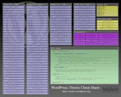 the sys admins u0027 compendium of cheat sheets