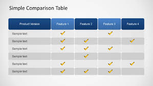 quote comparison format table template wordpress pricing table mega template refresher