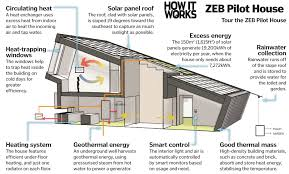 geothermal house plans designideias com